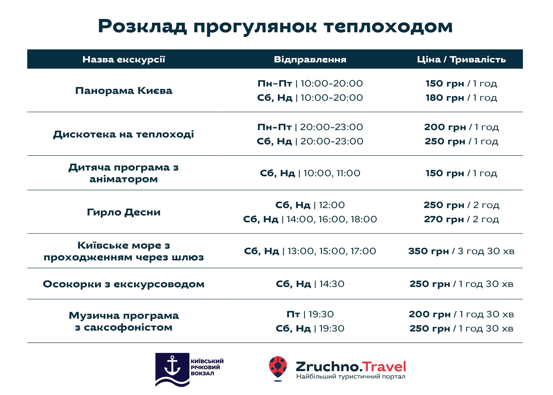 Київський річковий вокзал надає можливість здійснити захопливу прогулянку  по Дніпру на комфортабельному теплоході. Квиток на таку екскурсію можна  купити ... 6c3279c8b7022